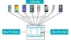 Envio de SMS's para empresas